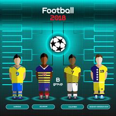 World Cup Team Scoreboard. Ukraine, Ecuador, Colombia, Bosnia and Herzegovina.