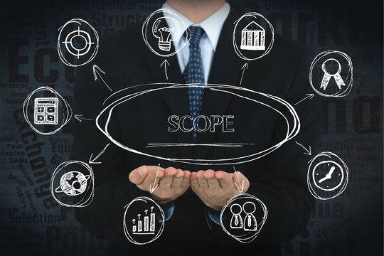 Scope concept image with business icons.