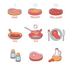 Steak pan frying and cooking, oil, salt, meat
