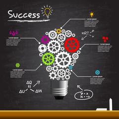 Business gear Light bulb and Success Plan