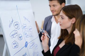 geschäftsleute schauen gemeinsam auf ideen am whiteboard