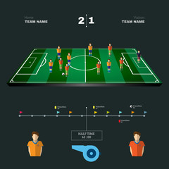 Soccer Football Playfield Side View