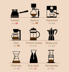 Set of coffee icons. Vector elements