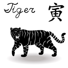 Chinese Zodiac Sign Tiger