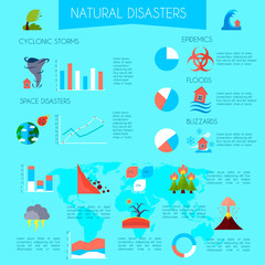 Natural Disasters Infographic Poster