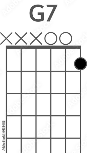 Guitar Chord Diagram To Add To Your Projects A Beginners Version Of