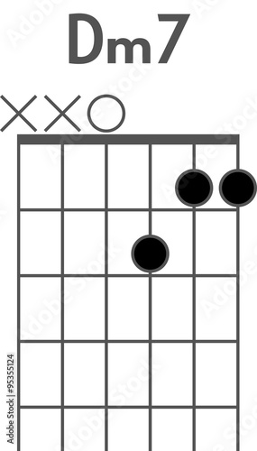Guitar chord diagram to add to your projects, D minor 7 chord\