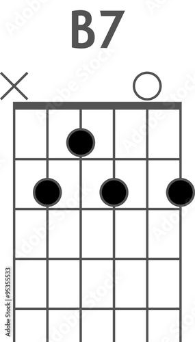 Guitar Chord Diagram To Add To Your Projects B7 Chord Stock Image