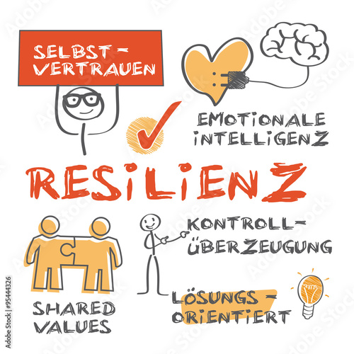 Resilienzförderung Definition