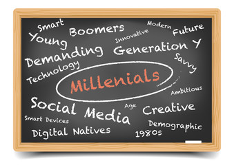 Blackboard Wordcloud Millennials