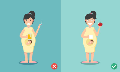 wrong and right for no smoking or drinking when pregnant
