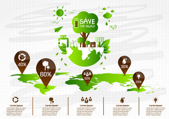 Ecology concept, Creative drawing on Global
