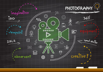 infographics photography and success plan
