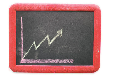 chalkboard with finance business graph isolated on white backgro