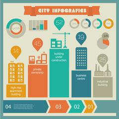 Flat eco city infographics template