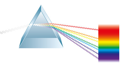 Electromagnetic spectrum of all possible frequencies of electromagnetic radiation with the colors of the visible spectrum. Isolated illustration on black background.