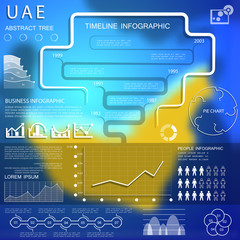 United Arab Emirates, infographics for business data visualizati