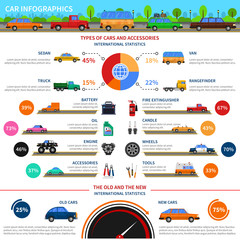 Types Of Cars Infographic Set