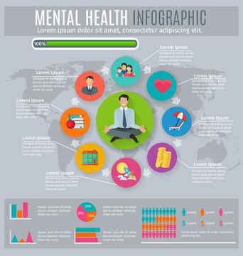 Mental health infographic presentation design