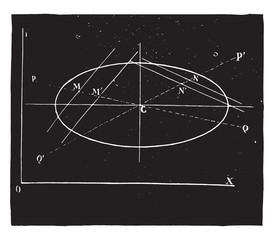 Determining the center of an ellipse, vintage engraving.