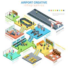 Airport departments interior departure flat 3d isometric vector