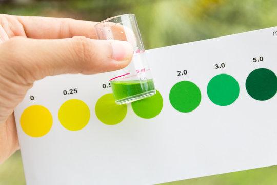 Measurement of ammonia in water , ammonia testing in sea water