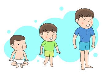 cooltree15_건강의학_사춘기, 성장과정