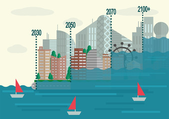 Illustration of possible consequences of global warming: sea level rise