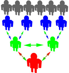 Social network and people Communication
