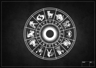 Horoscope wheel of zodiac signs