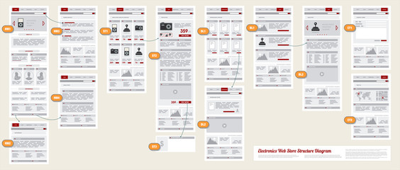 Internet Web Store Shop Site Navigation Map Structure Prototype Wall mural