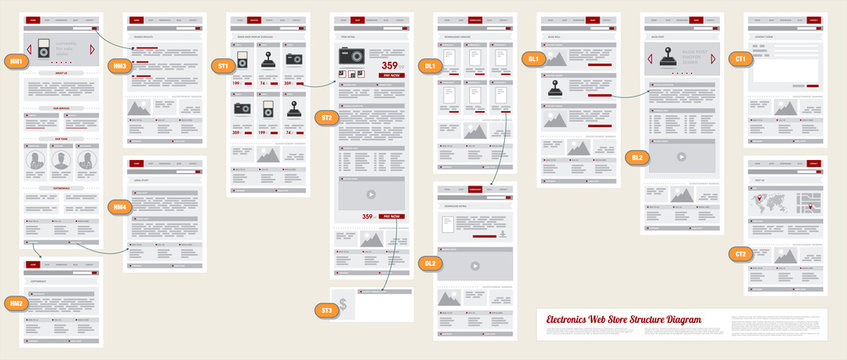 Internet Web Store Shop Site Navigation Map Structure Prototype