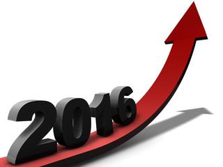Positiver Ausblick 2016