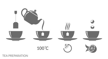 Tea preparation. Instruction