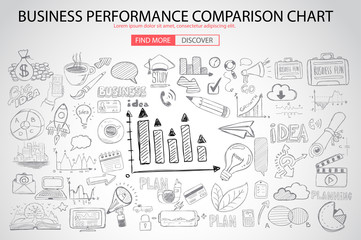 Business Performance Comparison Chart Concept with Doodle design style