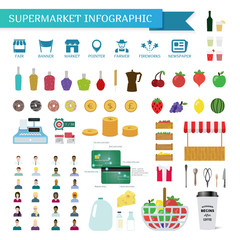 Supermarket infographic in flat style