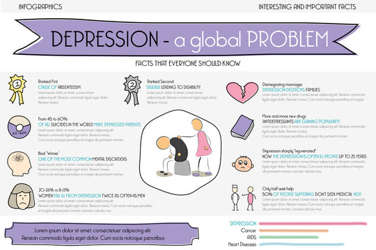 Depression is the problem. Info graphic