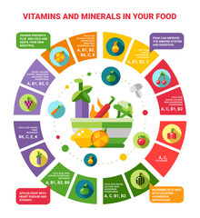 Illustration of healthy eating infographics with icons. Vitamins