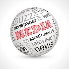 Media theme sphere with keywords