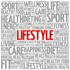LIFESTYLE word cloud background, health concept