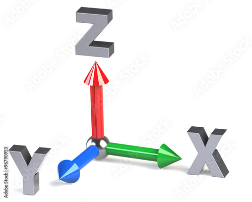 """koordinatensystem z y x"" Stockfotos und lizenzfreie ..."