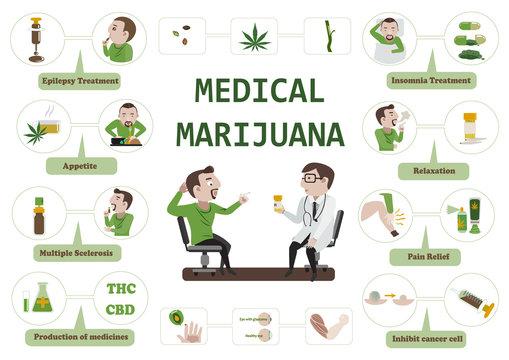 Benefits of marijuana Info graphic.vector illustration