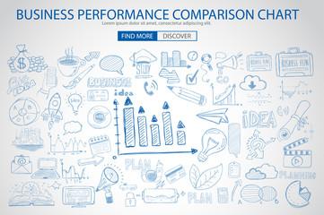Business Performance Comparison Chart Concept with Doodle design style