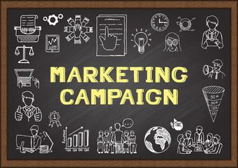 Doodle about marketing campaign on chalkboard.