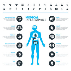 Medical human organs and medical icon set with human body in blue