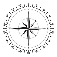 Wind rose. Compass.