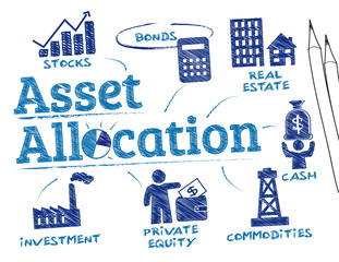 asset allocation concept