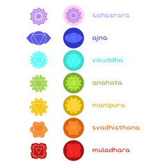 Chakras vector icons
