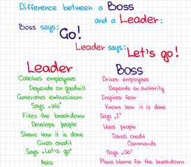 Defference between boss and leader