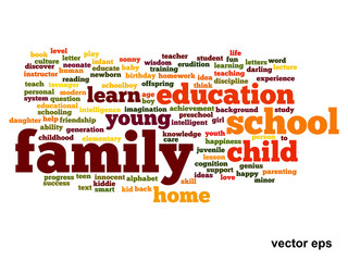 Vector conceptual education word cloud